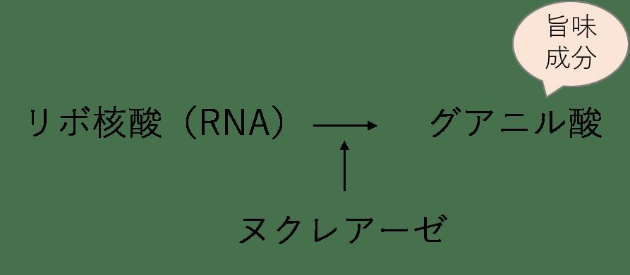 f:id:hironosaori:20180615213903p:plain