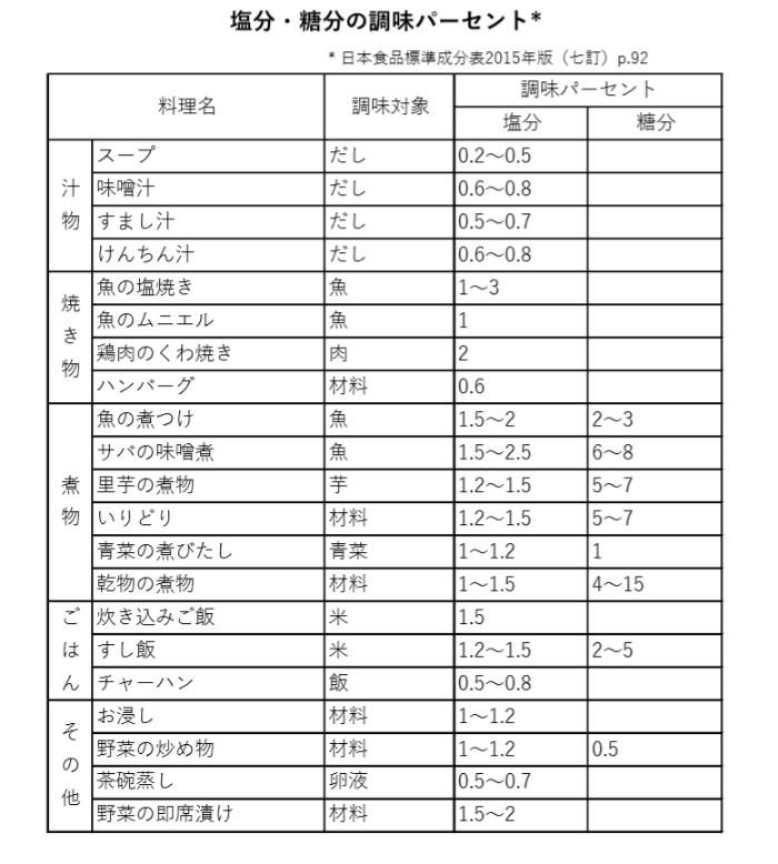 f:id:hironosaori:20190319135132p:plain
